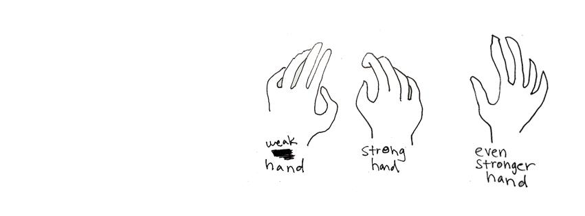 Weak Hand Strong Hand Even Stronger Hand