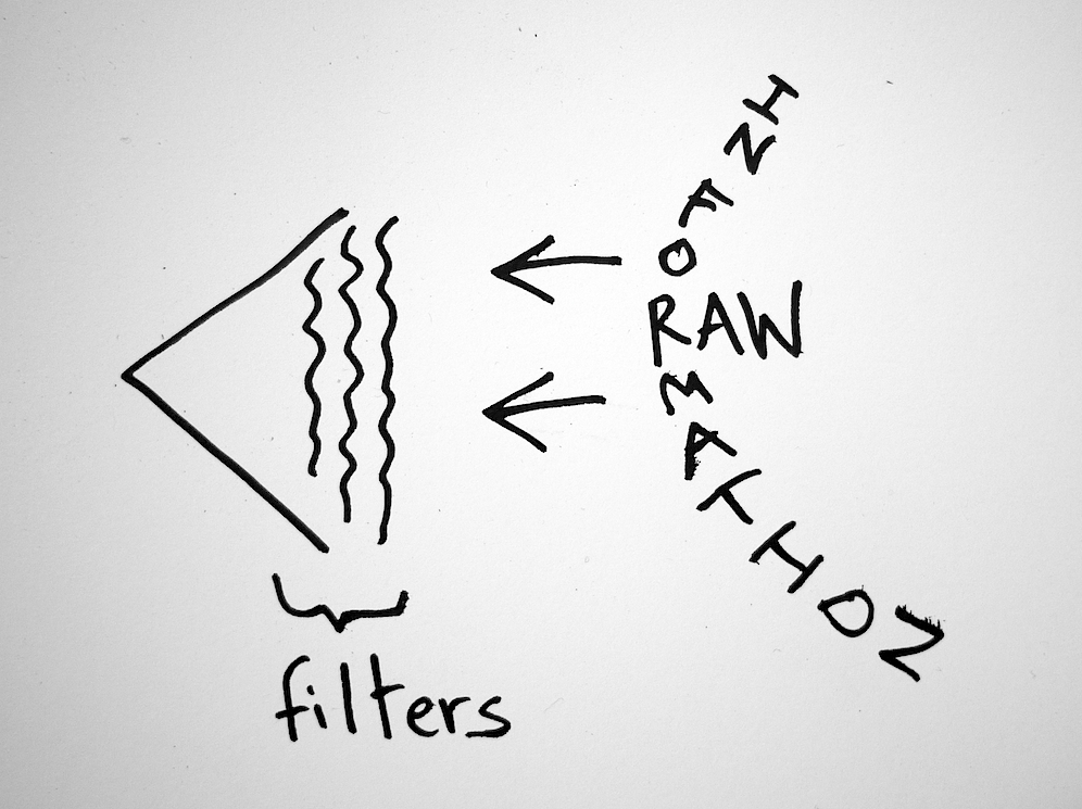 Raw Information Filters