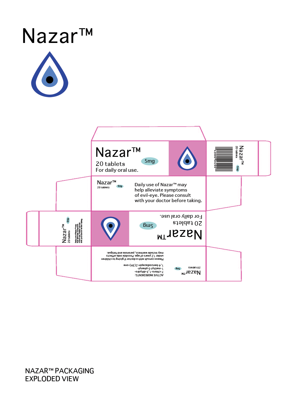 Nazar™ Packaging Template
